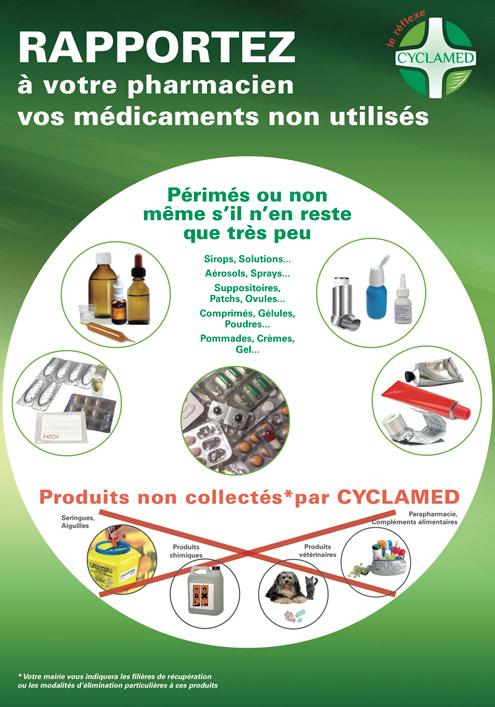 Cyclamed - recyclage